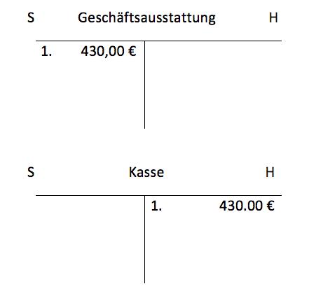 Buchungssatz T-Konten