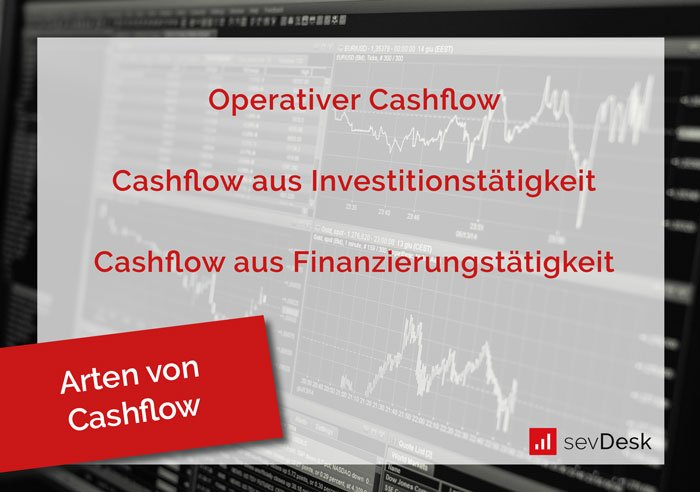 Arten von Cashflow