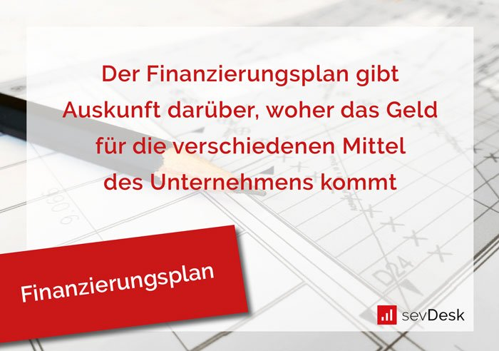 Finanzierungsplan