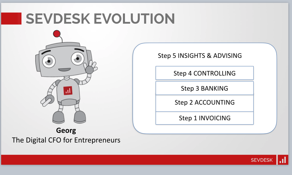 sevDesk Evolution