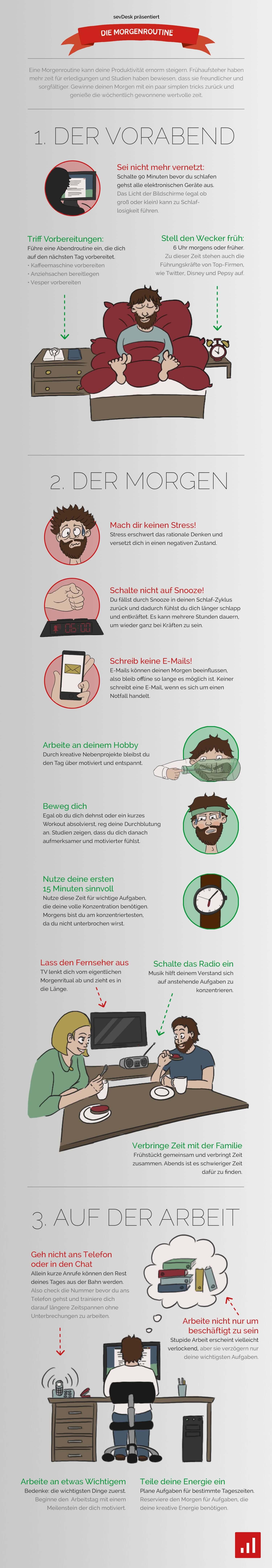 morgenroutine infografik