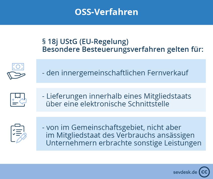 Besondere Besteuerungsverfahren beim OSS-Verfahren